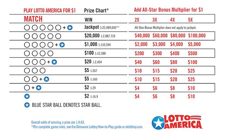 Delaware Lottery