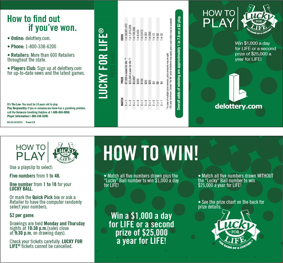 Available Point-Of-Sale Materials | Delaware Lottery