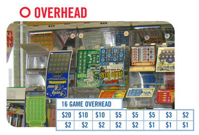 Image of overhead Lottery ticket display case